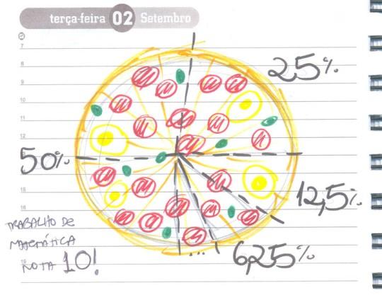 Pizza (2008)